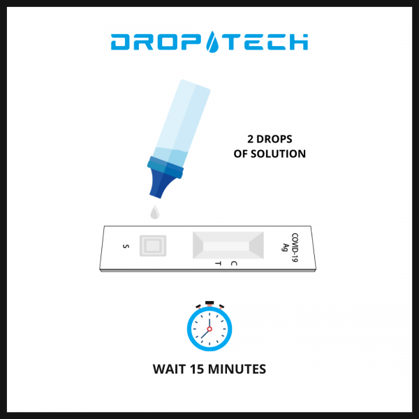 Rapid Antigen Test DropTech add solution to test